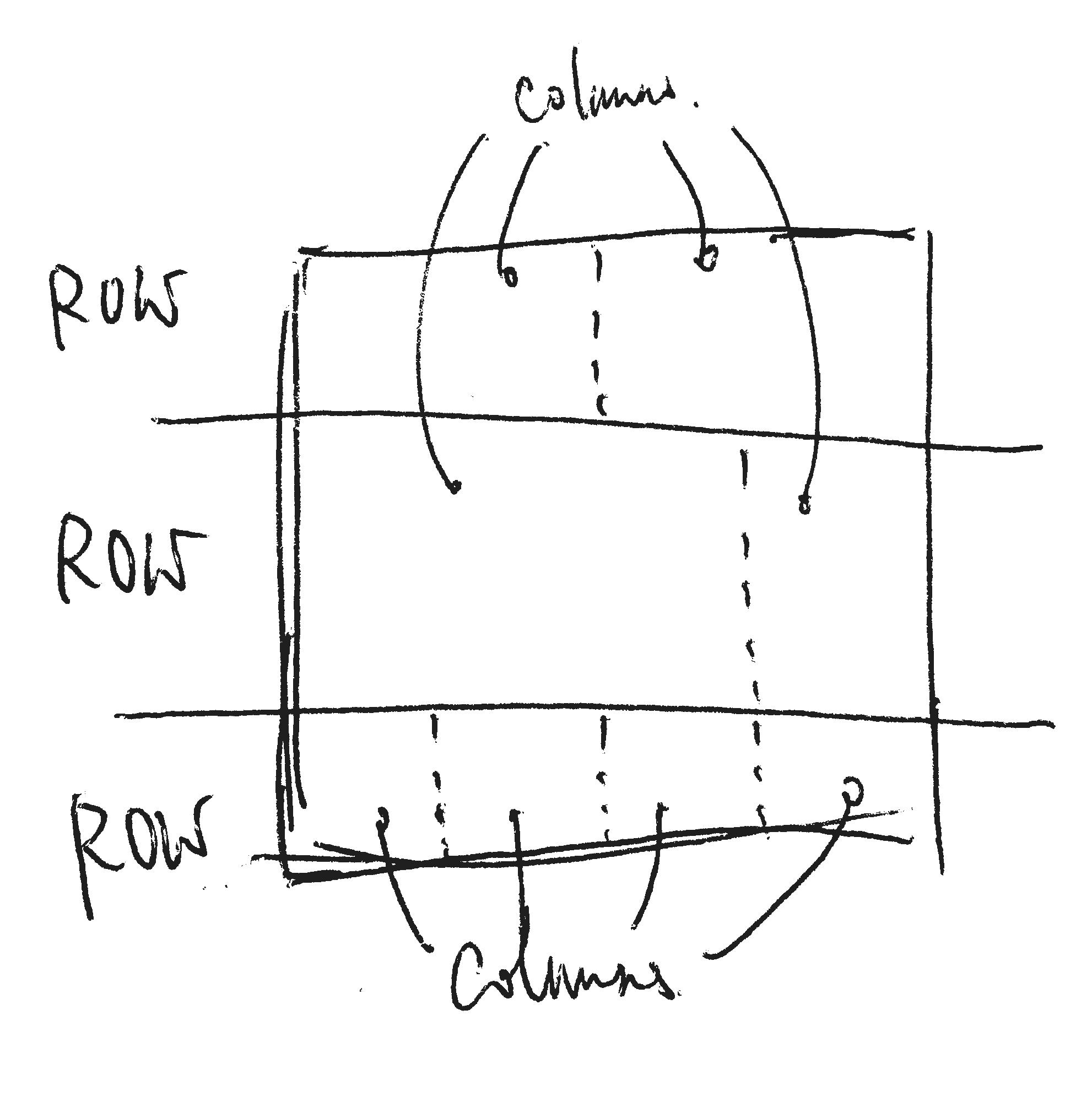 Row-Column
